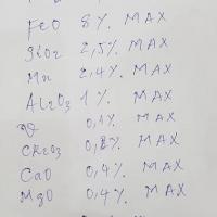 出售越南钛粉含钛:85至92度